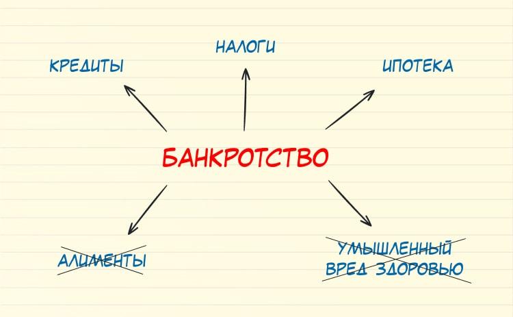 рефинансирование микрозаймов украина